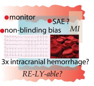 Dabigatran for atrial fibrillation: Why we can not rely on RE-LY