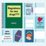 [100] Cuestionando los fundamentos de la aprobación de fármacos hipoglucemiantes no insulínicos