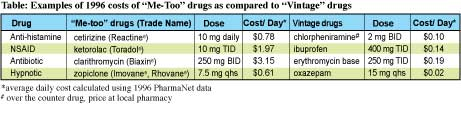 "Table: Examples of 1996 costs of ""Me-Too"" drugs as compared to ""Vintage"" drugs"
