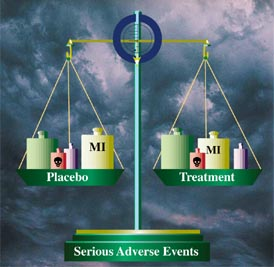 Serious Adverse Event Analysis: Lipid-Lowering Therapy Revisited
